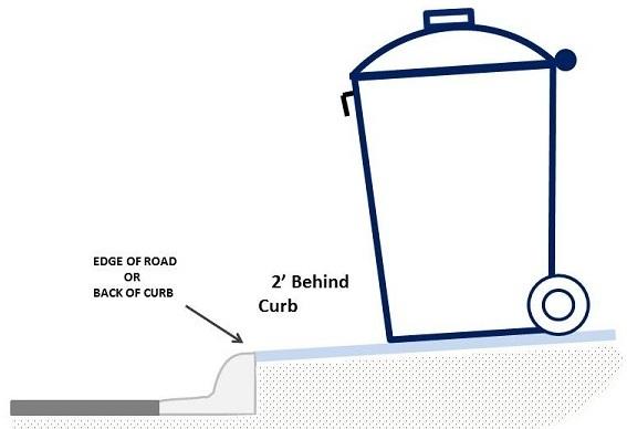GarbageCan2(1) (PDF)
