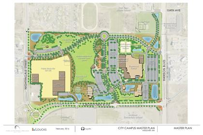 City Campus Master Plan